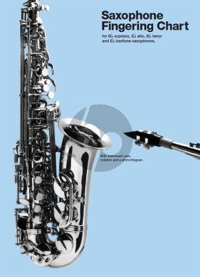 Saxophone Fingering Chart (all Saxophones)