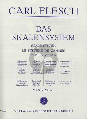 Skalensystem Violine