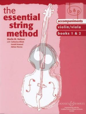 Essential String Method