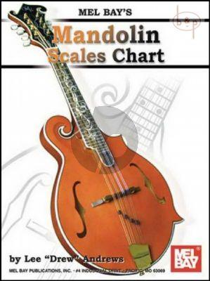 Mandolin Scale Chart