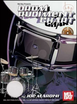 Drum Rudiment Chart